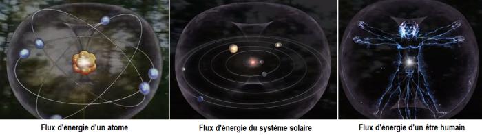 4 - FLUX D ENERGIES