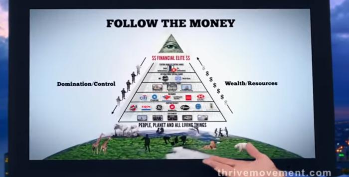 44 - Pyramide pouvoir
