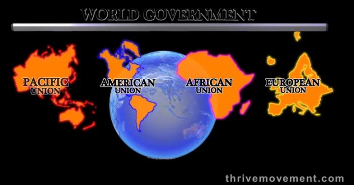 54 - Union Etats