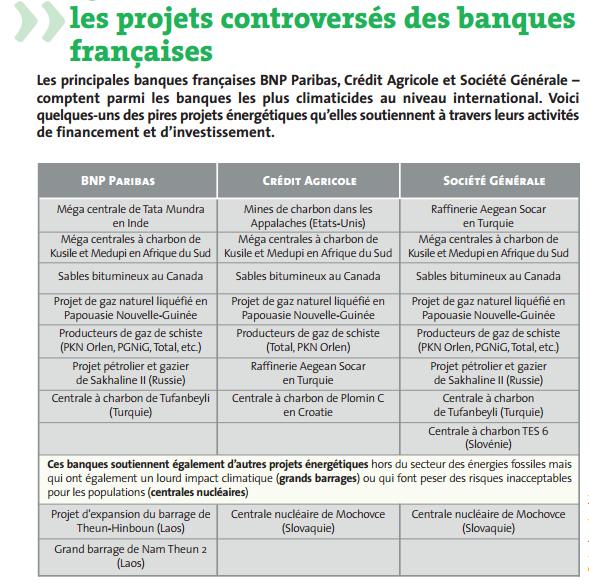 Porjets banques francaises